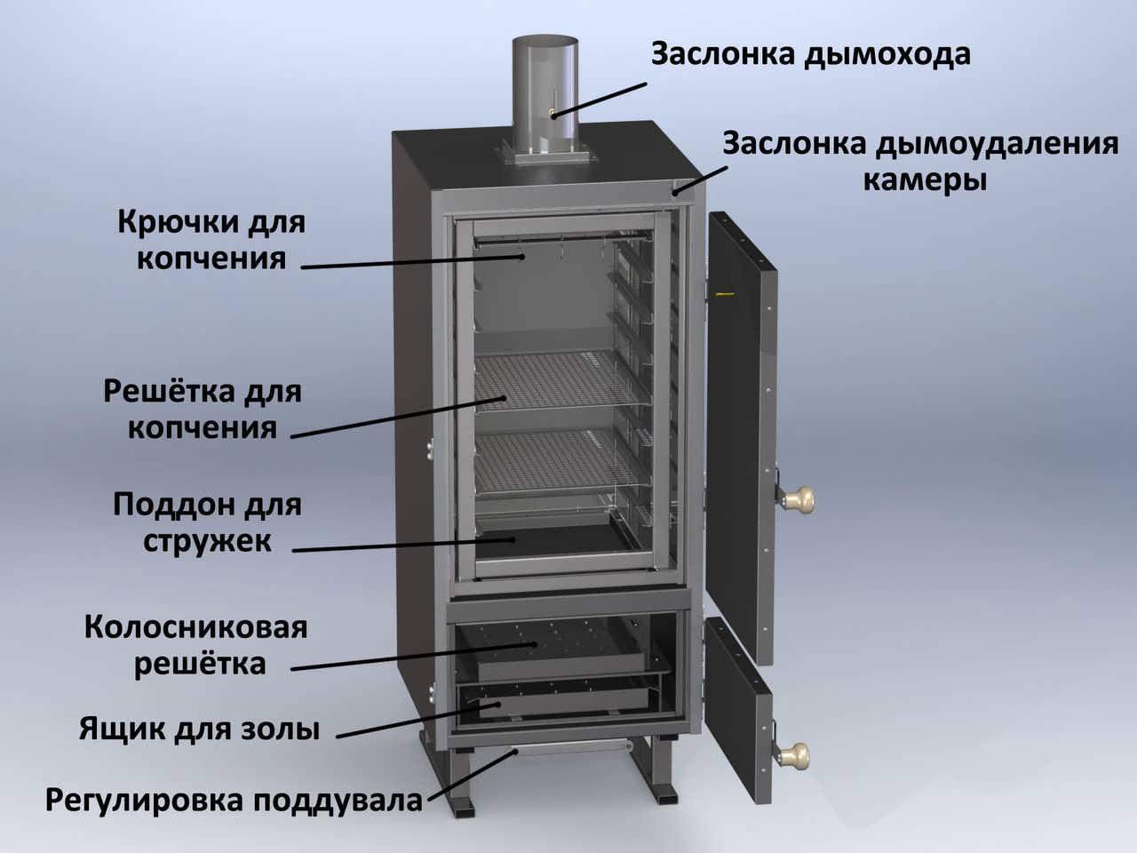 Как сделать коптильню холодного копчения своими руками: пошаговое описание процесс постройки