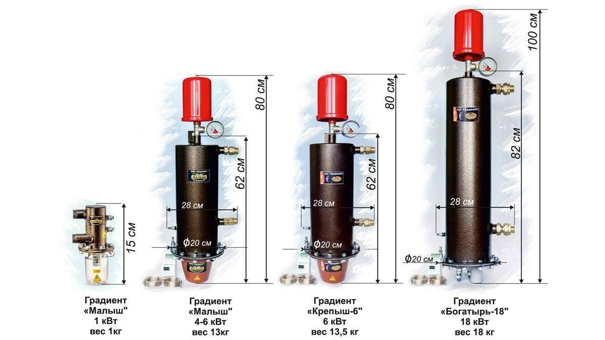 Электрокотел своими руками для дома: самостоятельное отопление, пошаговая инструкция + фото