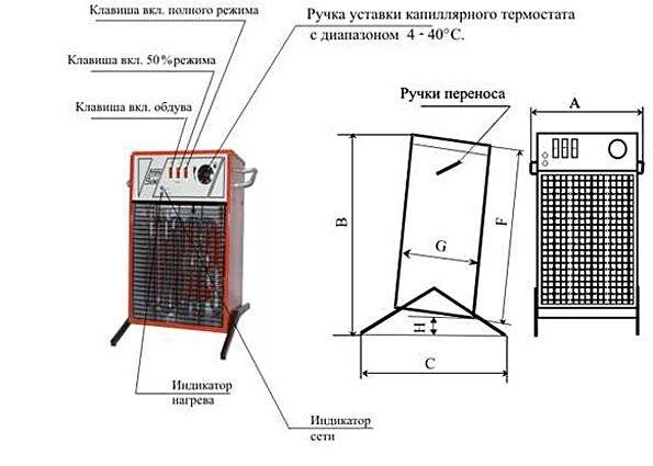 Водяной тепловентилятор: принцип работы и рекомендации по установке