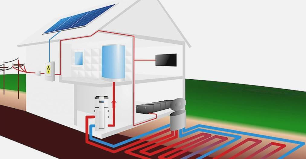 Альтернативное отопление в частном доме – как сделать?