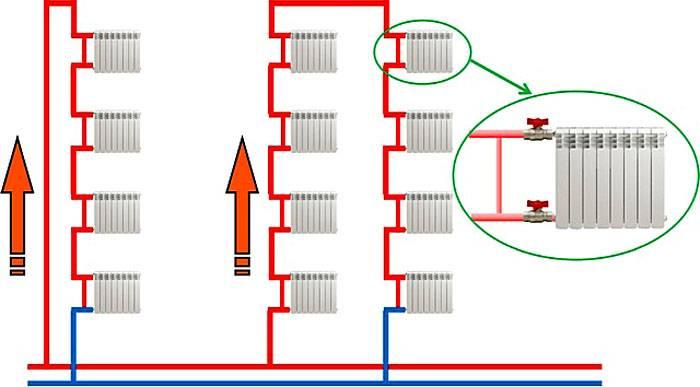 Закрытая и открытая система отопления отличия