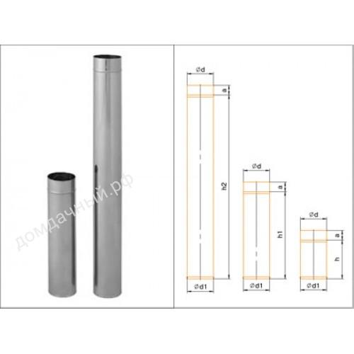 Топ 5 материалов для дымоходов, или какой дымоход выбрать
