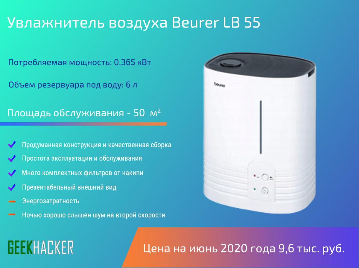 Рейтинг популярных увлажнителей воздуха с ионизатором