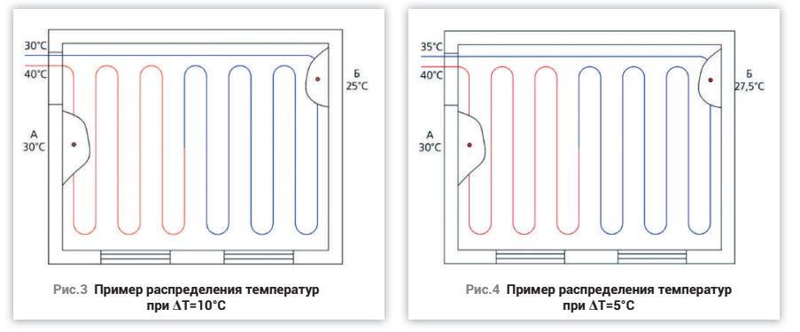 Регулировка теплого водяного пола