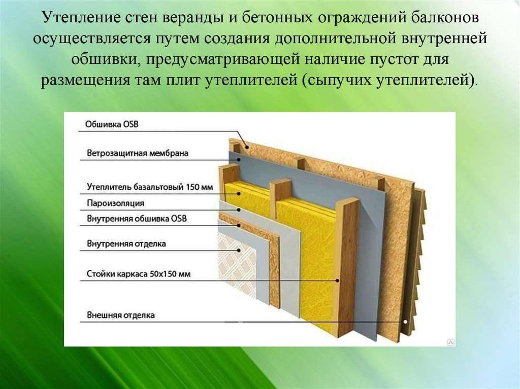 Как утеплить веранду: технология своими руками — remontami.ru