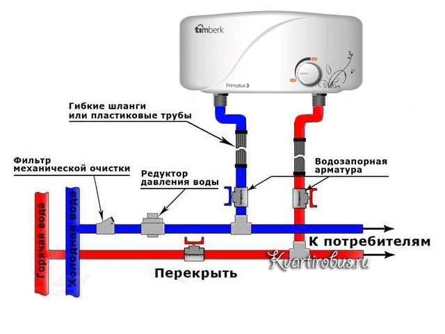 Как подключить бойлер к водопроводу и электросети