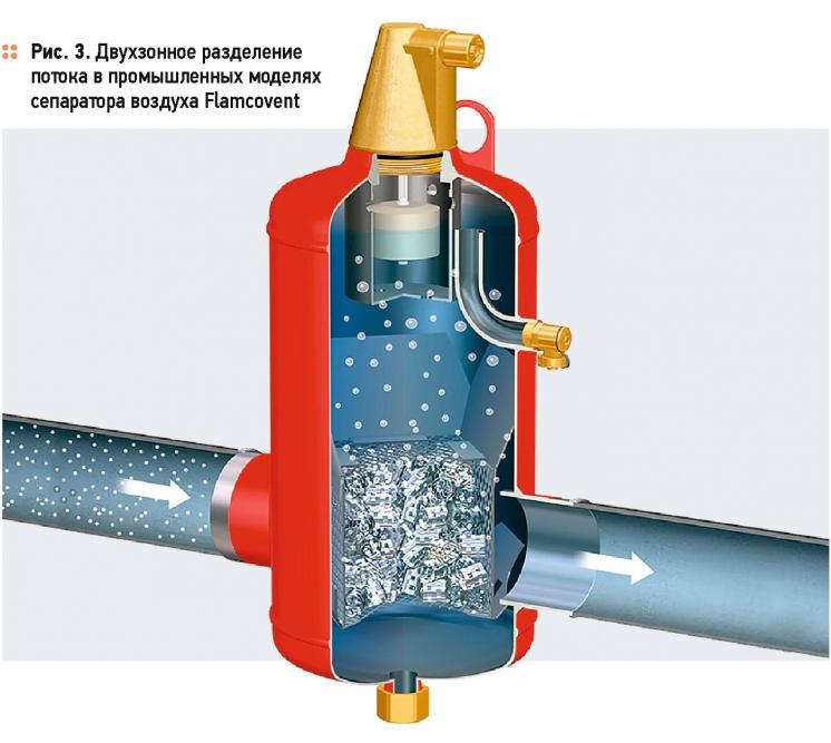 Спускаем воздух с системы отопления. удаление воздушной пробки