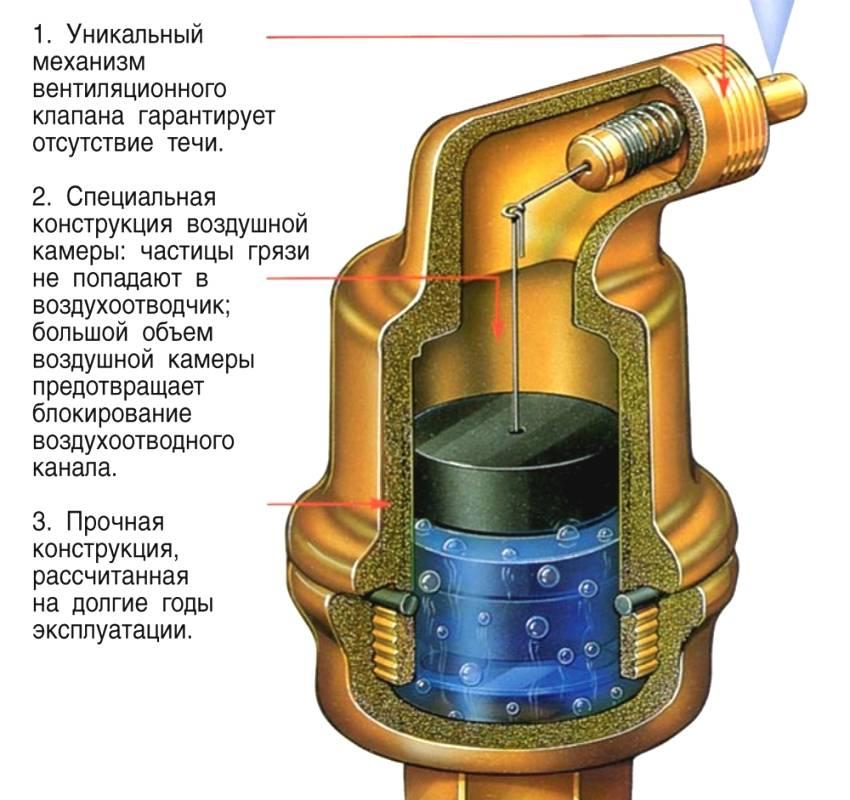 Кран маевского: принцип работы, технические характеристики, как установить и спустить воздух из радиатора