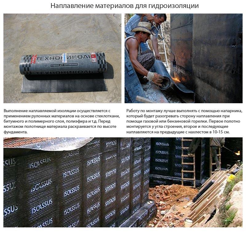 Оклеечная гидроизоляция фундамента – технология рулонной гидроизоляции фундамента