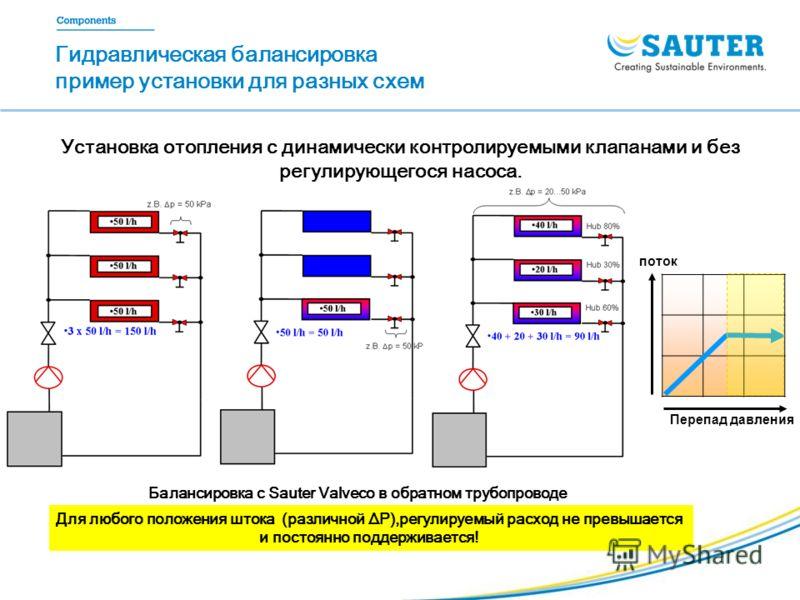 Балансировка систем отопления своими руками