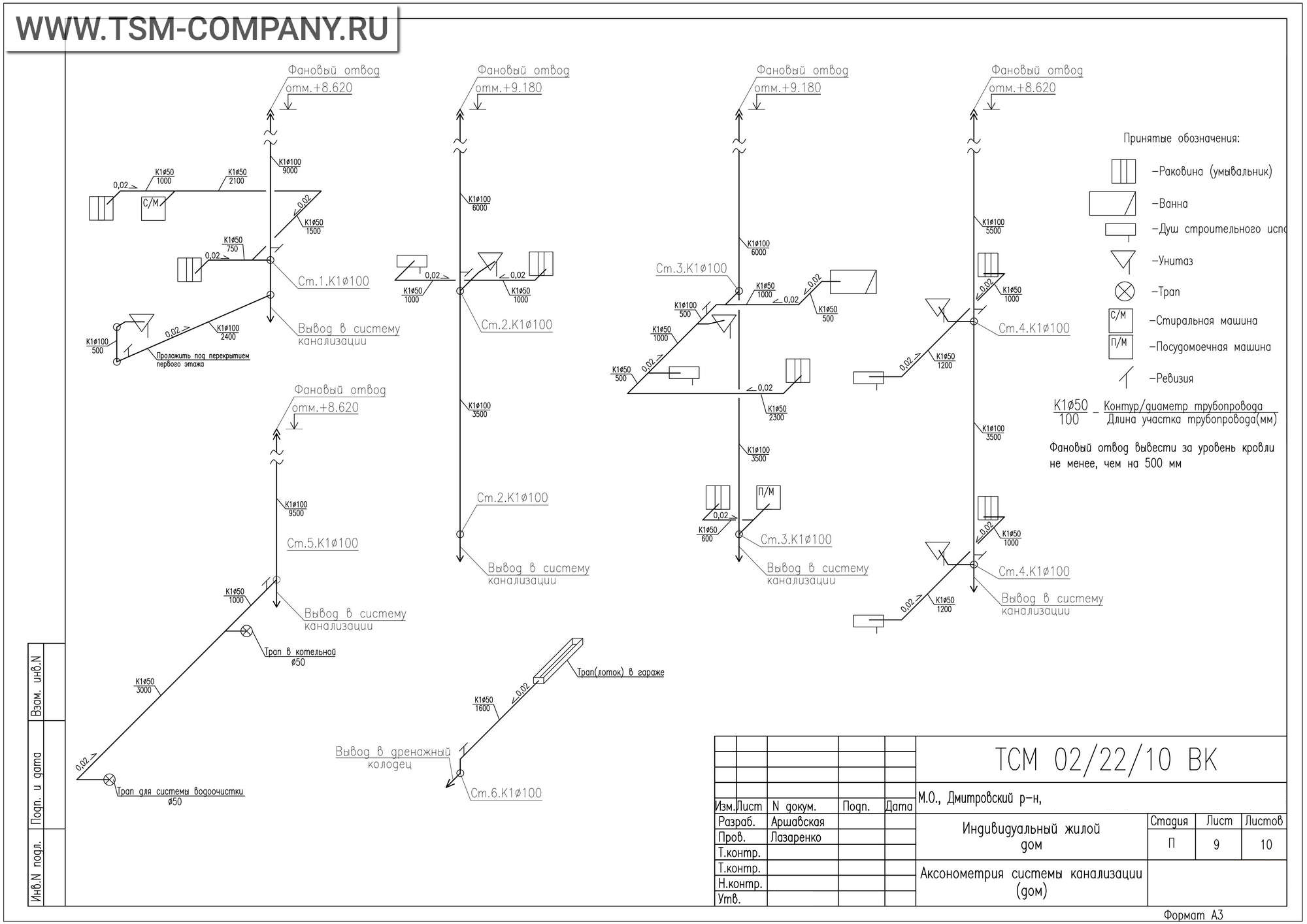 Гост на оформление отопление вентиляция и кондиционирование. аксонометрическая схема отопления и вентиляции