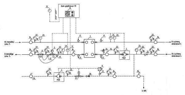 Руководство по установке подпиточного клапана для системы отопления