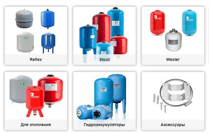 Гидроаккумулятор для систем водоснабжения