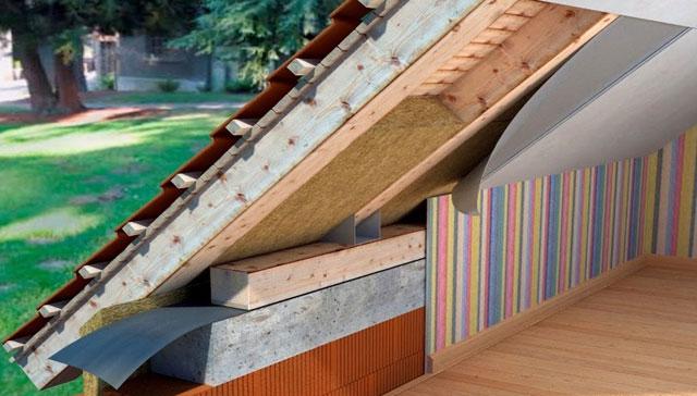 Чем утеплить крышу частного дома своими руками, материалы и процесс монтажа