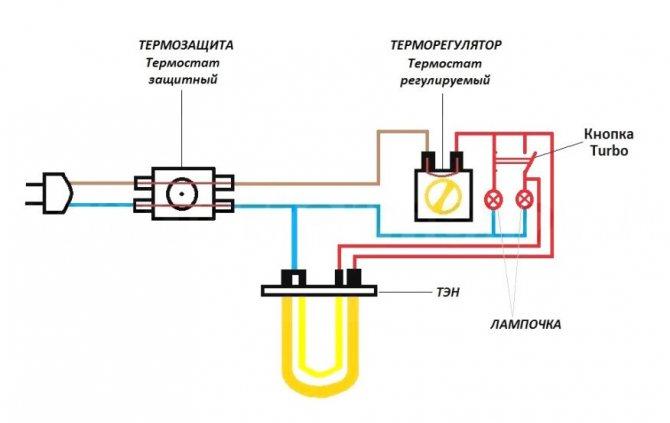 Как правильно снять панель управления водонагревателя термекс