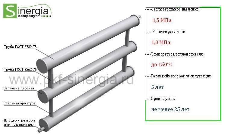 Регистры отопления из гладких труб: сварка и подключение своими руками