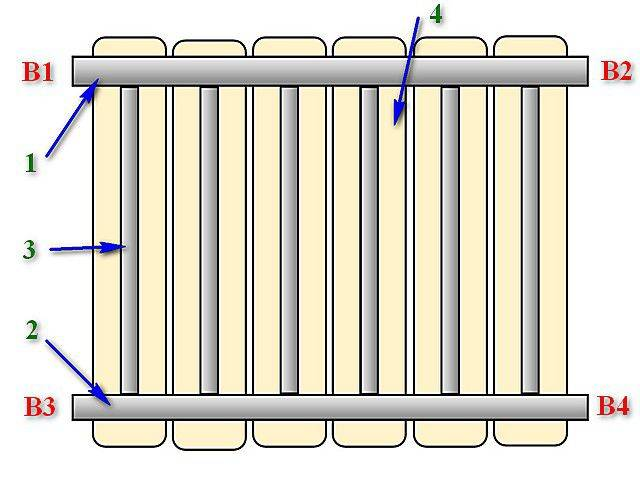 Как сделать обогреватель из чугунной батареи своими руками