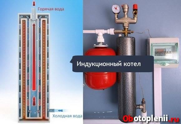 Индукционный котел отопления: схемы и чертежи для частного дома своими руками, принцип работы и отзывы владельцев