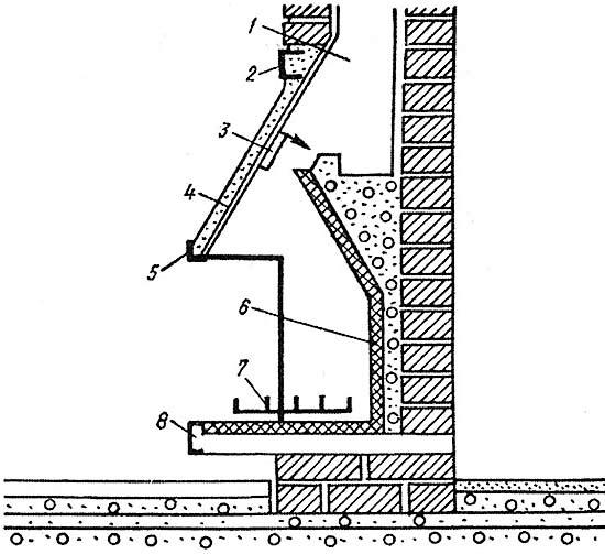 Устройство камина: принцип работы дымохода в частном доме, чертеж печи с закрытой топкой, как сделать своими руками в загородном коттедже