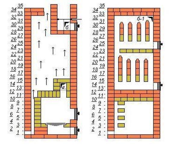 Печи кузнецова: устройство и принципы работы, преимущества, вариации, чертежи