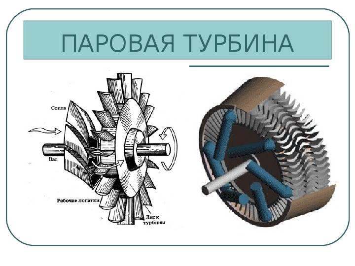 Паровая турбина: устройство, принцип работы и рекомендации по изготовлению