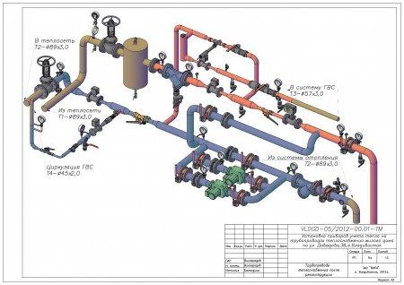 Отопление снип - нормы и рекомендации при монтаже и проектировании систем отопления