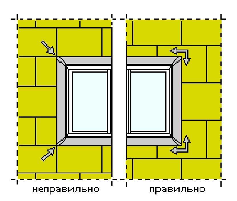 Герметизация оконных швов, стеклопакетов, пластиковых окон, оконных проемов, окон снаружи