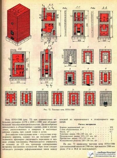 Колпаковая печь: конструкционная схема, как сделать своими руками