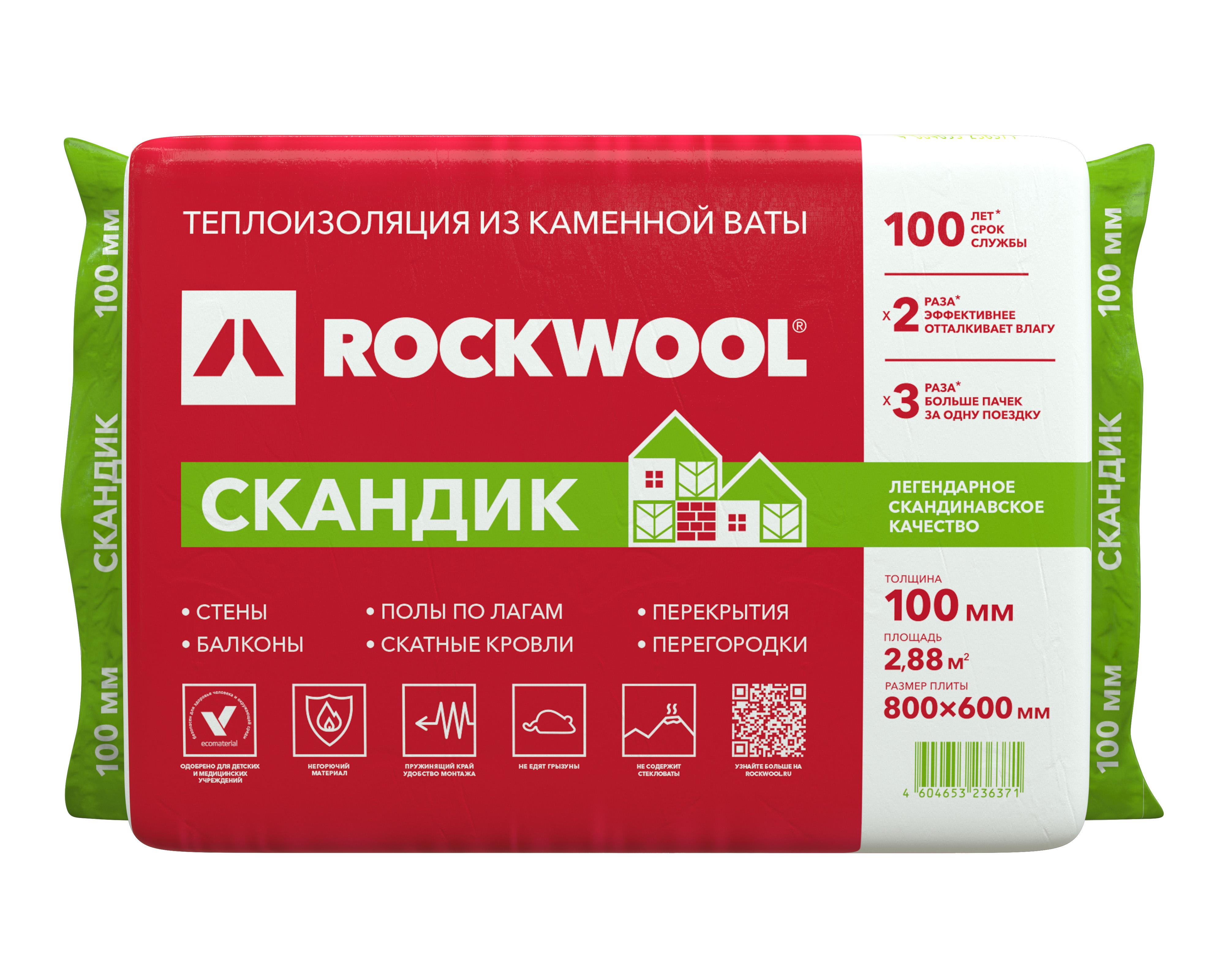 Лайт баттс скандик rockwool - удобный материал для утепления
