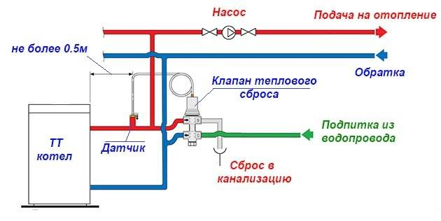 Монтаж автоматического клапана подпитки системы отопления