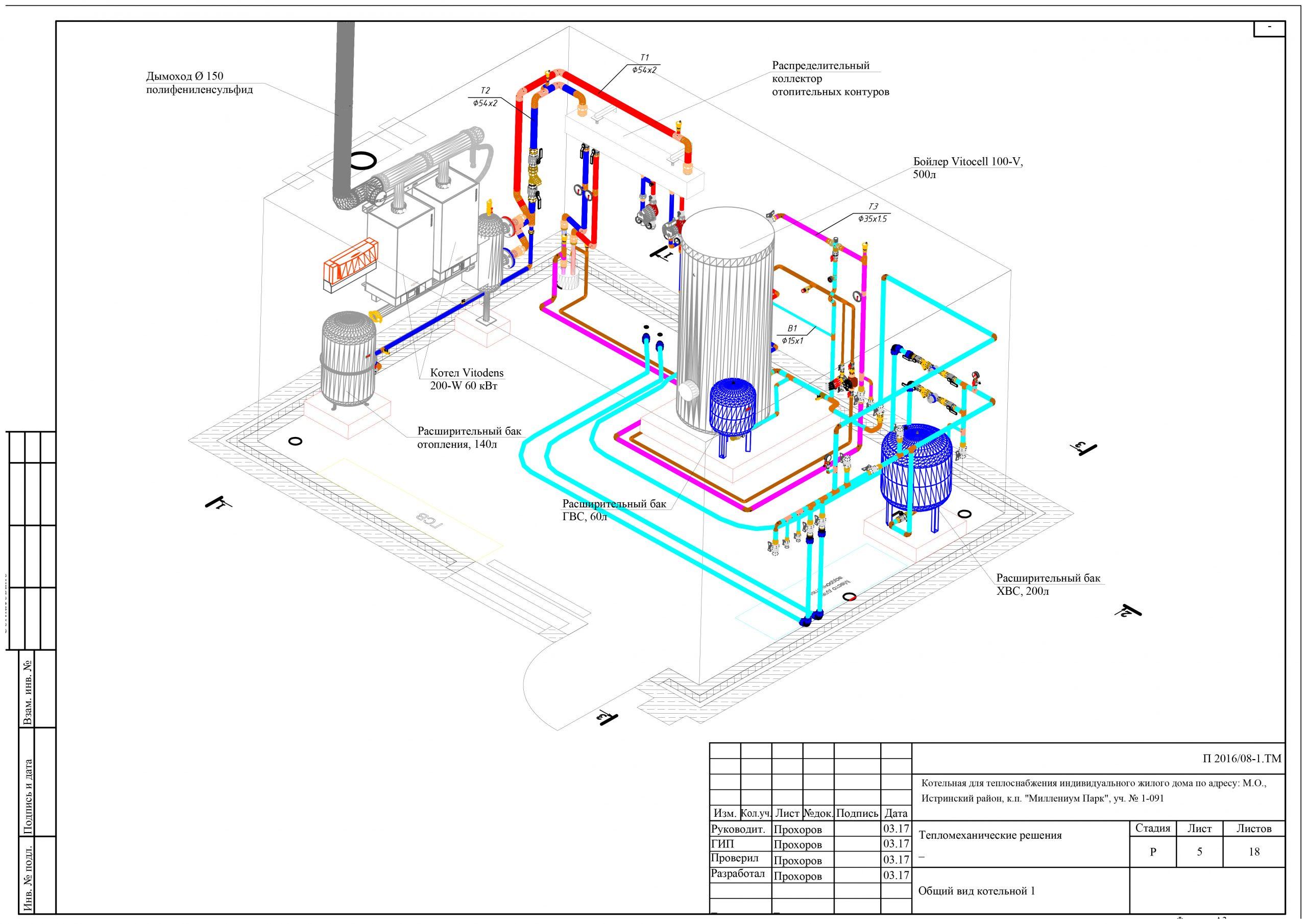 Газовая котельная в частном доме. особенности устройства