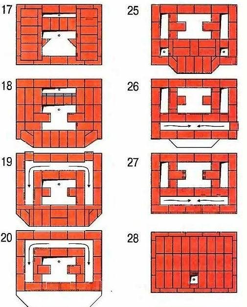 Колпаковые печи кузнецова: теория и устройство, кладка своими руками, примеры конструкций