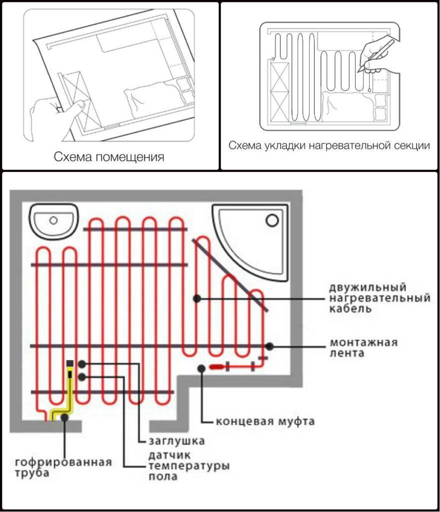 Электрический теплый пол своими руками: устройство, монтажный инструктаж