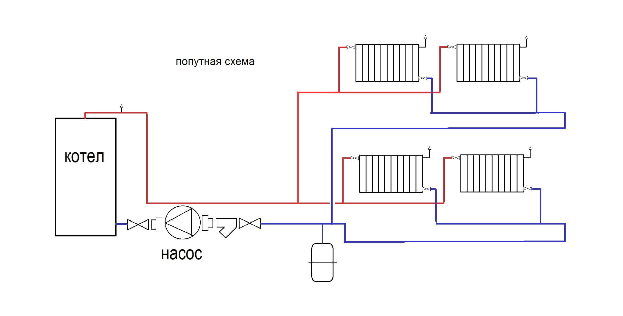 Петля тихельмана: схема устройства системы отопления в частных двухэтажных и одноэтажных домах, плюсы и минусы, диаметр труб