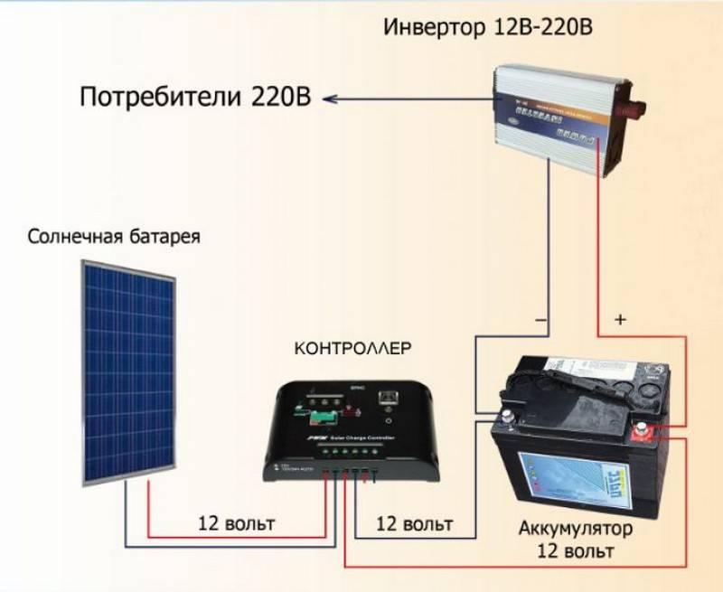 Какие аккумуляторы лучше купить для солнечных батарей? актуальная информация на 2020 год