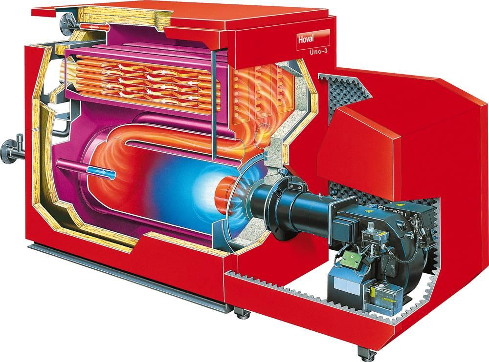 Жидкотопливный котел отопления: виды и критерии выбора бытовых котлоагрегатов на жидком топливе, расход топлива, обзор лучших моделей, отзывы о них и цены