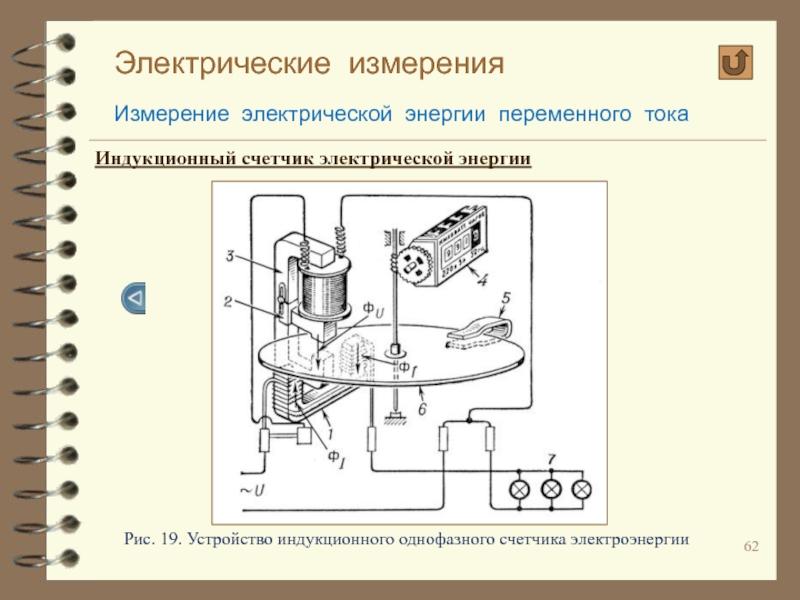 Принцип работы электронного счетчика электроэнергии
