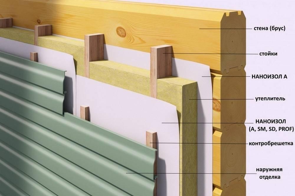 Нужна ли пароизоляция при утеплении деревянного дома из бруса снаружи - строим сами