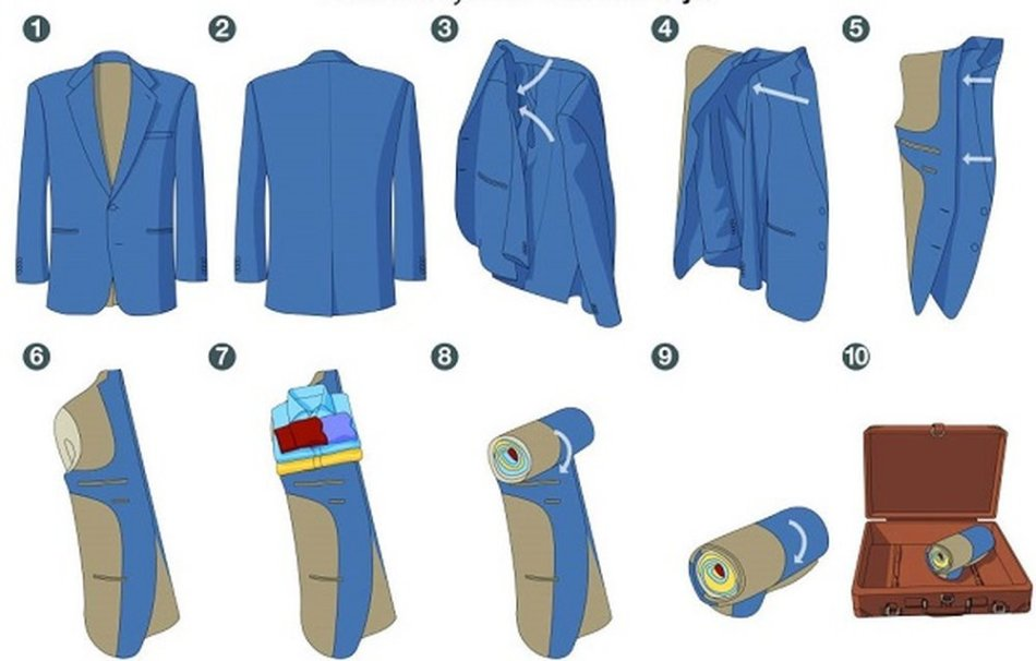 Как складывать вещи по мари кондо: способы экономно сложить одежду, видео