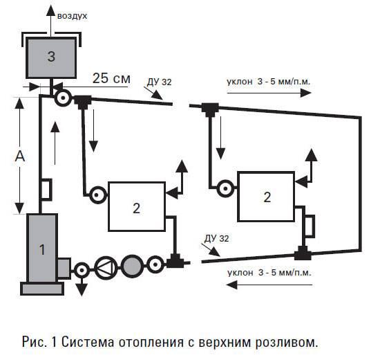 Электрокотлы галан - отзывы, особенности