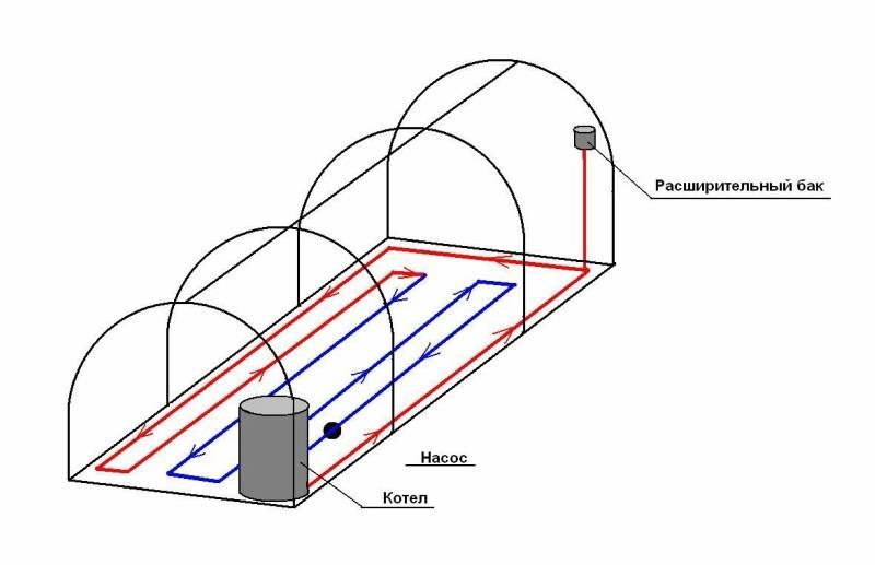 Как утеплить теплицу из поликарбоната весной, теплоизоляция парника своим руками