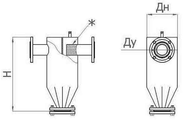 Грязевики для систем отопления: технические характеристики, размеры, чертежи, устройство