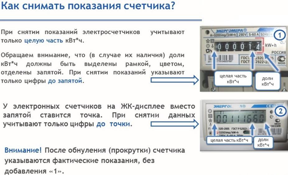 Как передать показания электросчетчика по лицевому счёту? как узнать сумму задолженности по адресу?