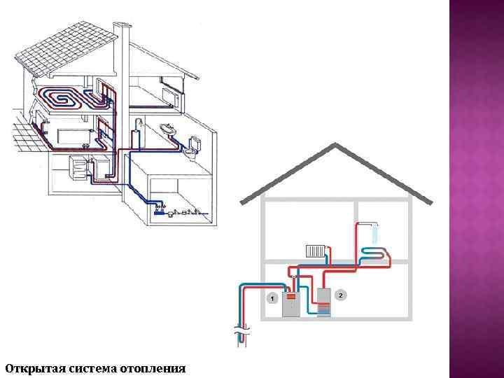 Открытая и закрытая система отопления - какая лучше?