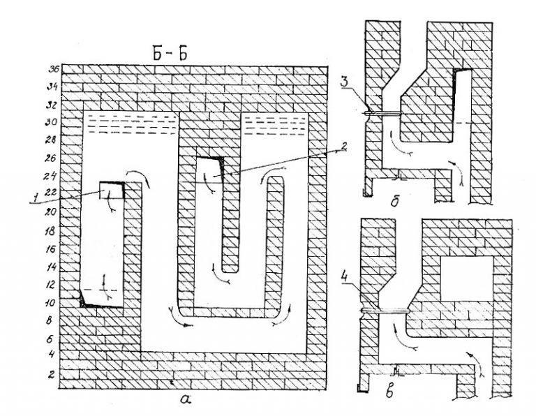 Печь шведка с камином своими руками: порядовка, кладка, схемы, фото