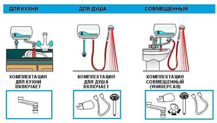Как выбрать проточный водонагреватель для бассейна
