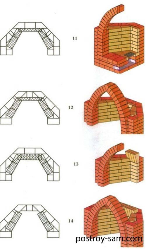 Как сделать небольшой камин своими руками, пошаговая инструкция
