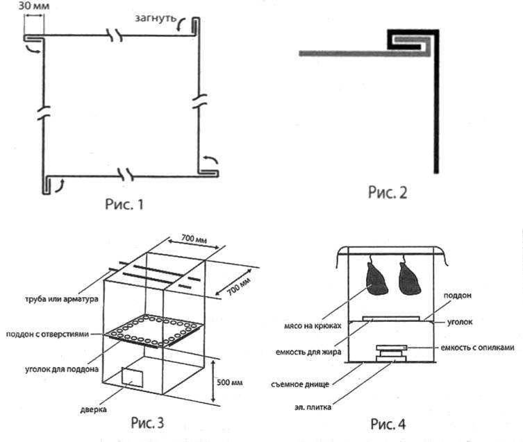 Коптильня холодного копчения: устройство, чертежи для изготовления своими руками из кирпича и дерева | фото & видео