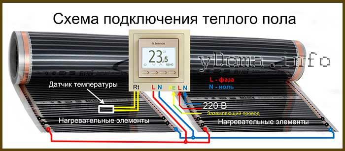 Подключение теплого пола к электричеству