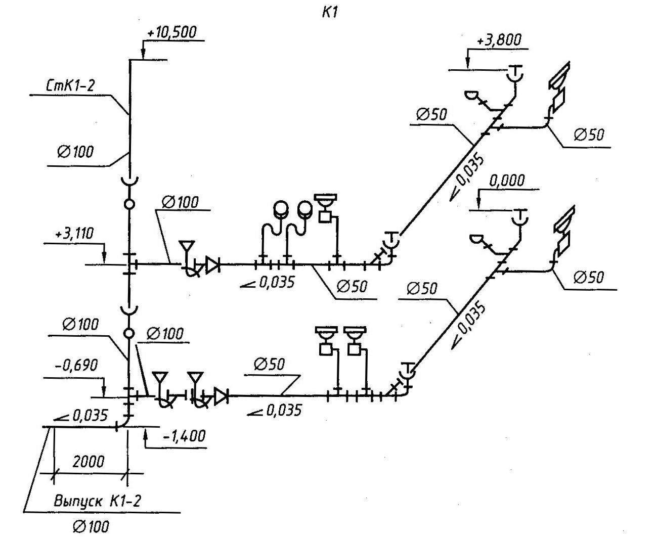 Системы отопления: схемы и чертежи